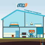 LEAF Design Philosophy Video